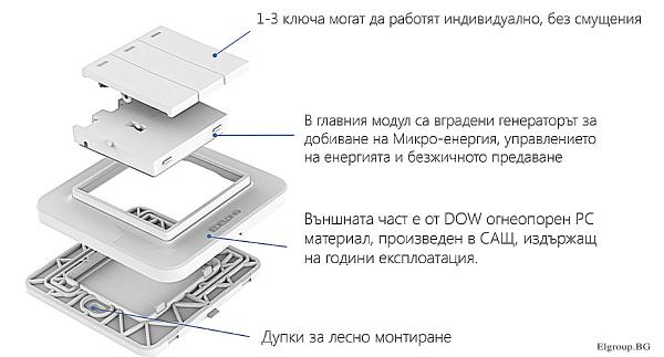 Устройство на кинетичен ключ - Elgroup.BG