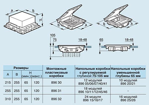 монтаж подова кутия Legrand 89606-89611-89616 2
