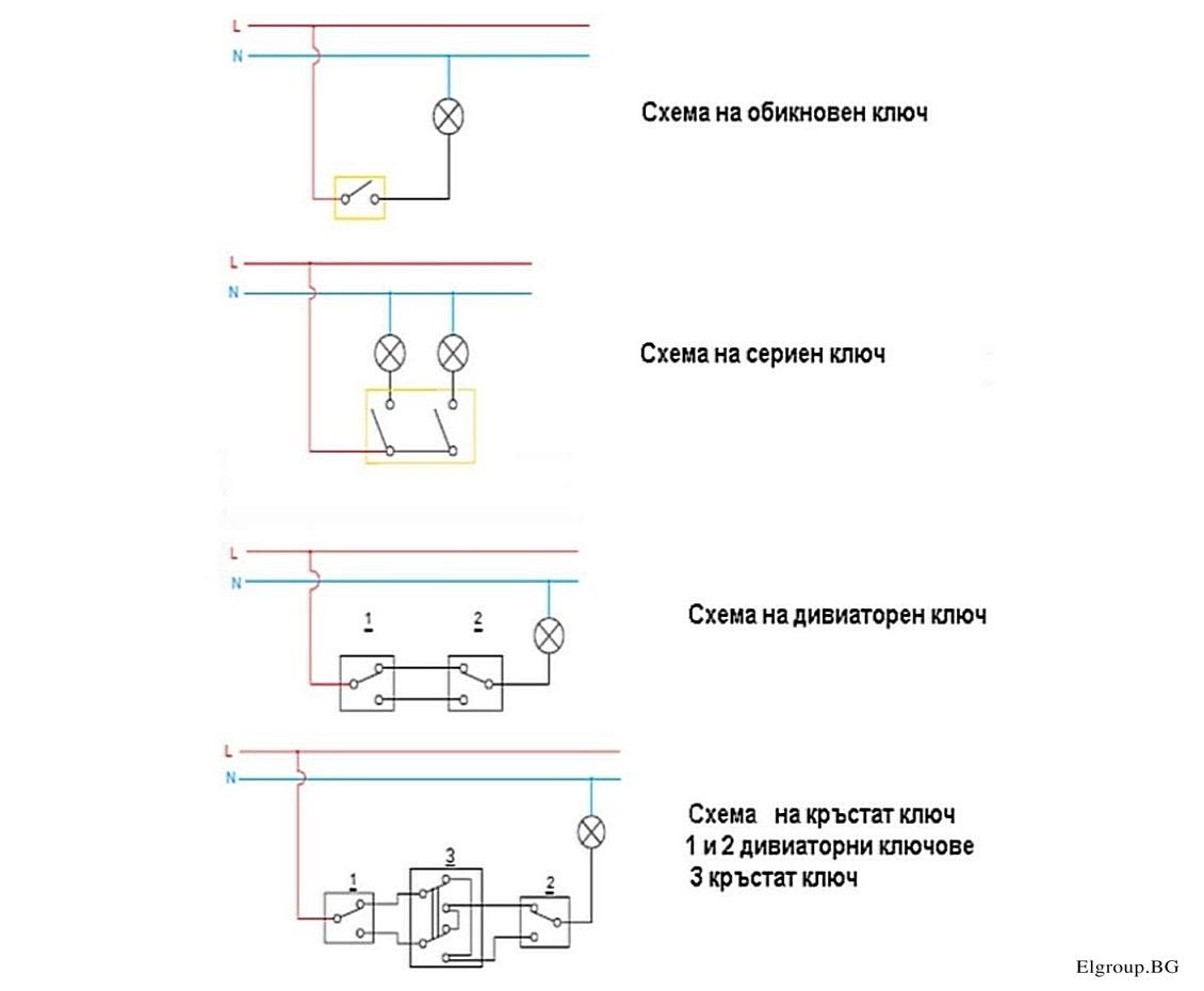 схема на ел.ключове