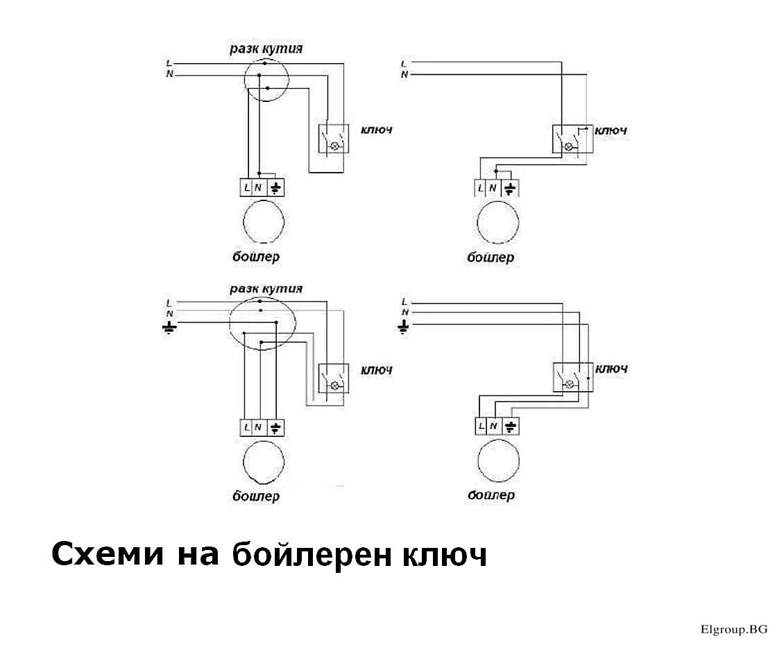 схеми на бойлерен ключ