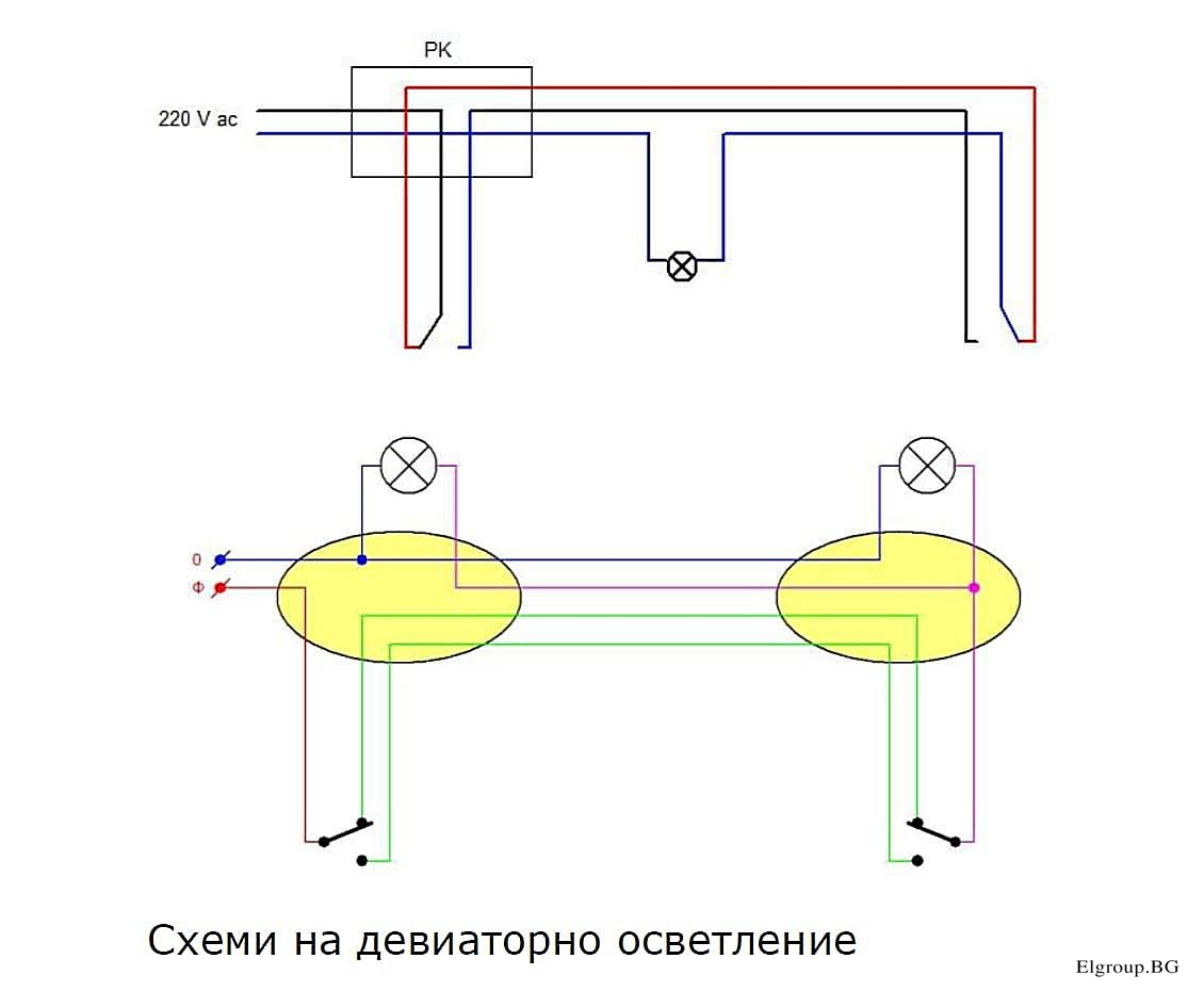 схеми на девиатор