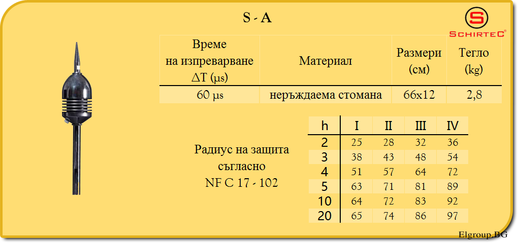 АКТИВЕН МЪЛНИЕПРИЕМНИК, SCHIRTEC, E.S.E.S-A, 60μs