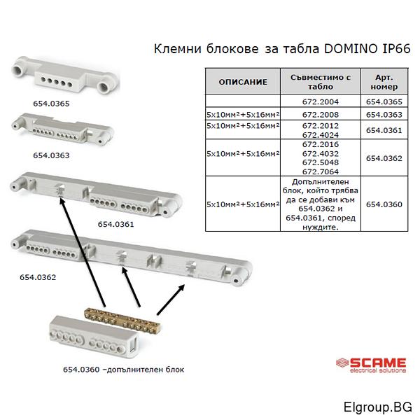 Клемни блокове Scame IP20 за табла DOMINO IP66